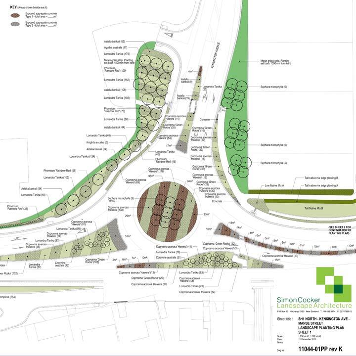 Detail: Kensington Ave - Manse Street Landscape Planting Plan
